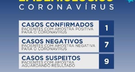 [ Teixeira: Secretaria de Saúde divulga informações sobre o paciente infectado por Covid-19 ]